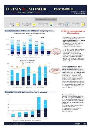 Point marché - Immobilier de bureaux 1er trimestre 2013