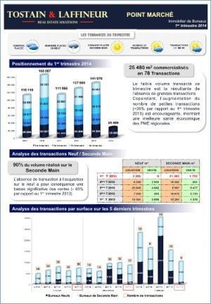 Tostain & Laffineur étude de marché 1er trimestre 2014
