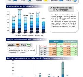 Bureaux Lille Location Vente Etude de marché du 3ème trimestre 2014