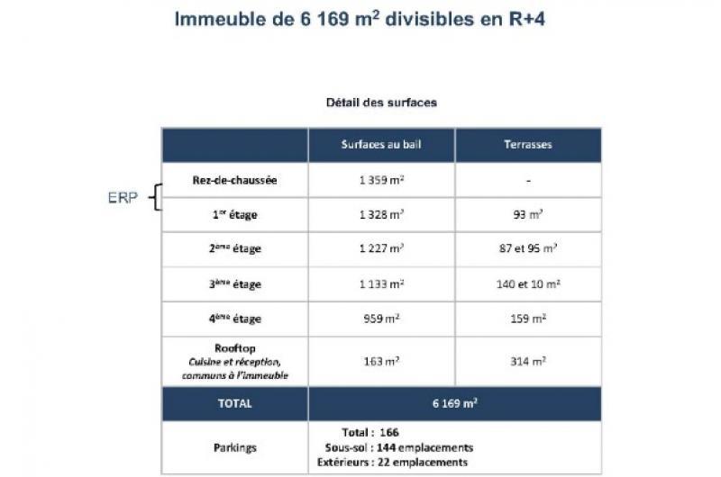 Location Bureaux Villeneuve d'Ascq Wellice